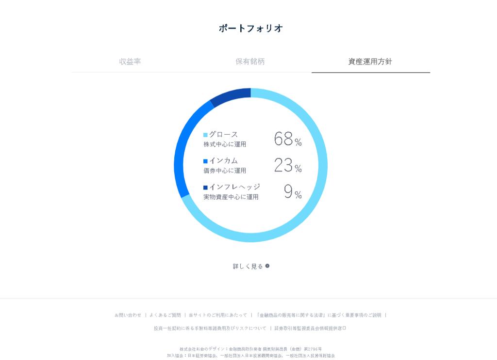 f:id:jikkurikotokoto:20190225003807p:plain
