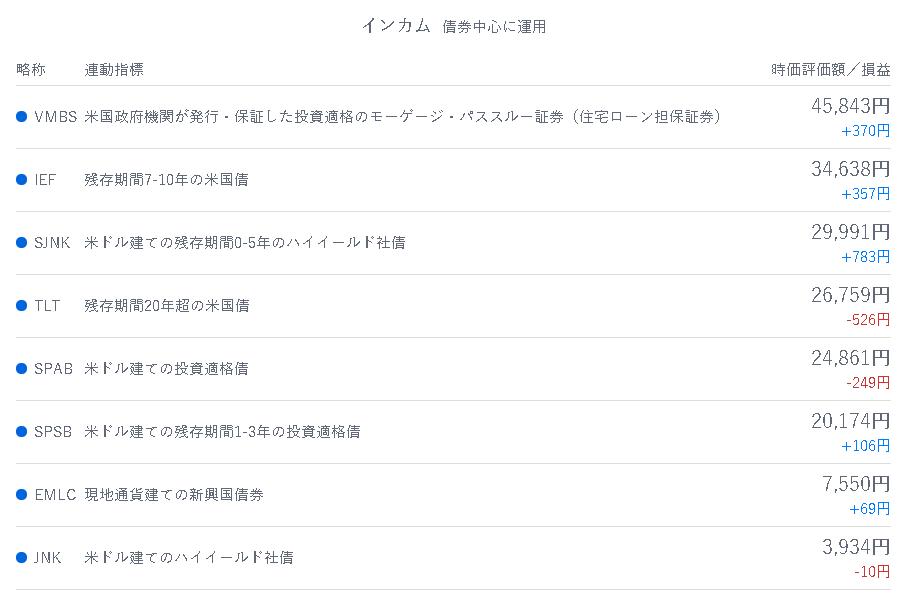 f:id:jikkurikotokoto:20190225003821p:plain