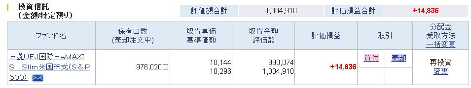 f:id:jikkurikotokoto:20190225004905p:plain
