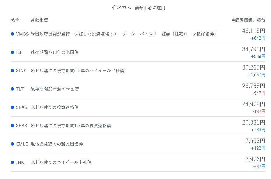 f:id:jikkurikotokoto:20190303230208p:plain