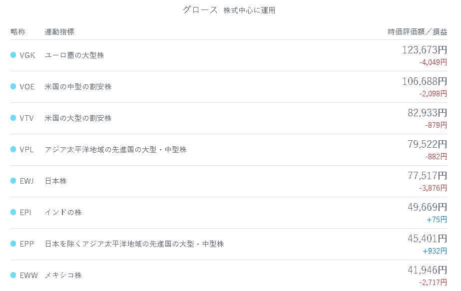 f:id:jikkurikotokoto:20190310233003p:plain