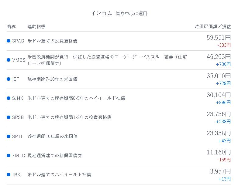 f:id:jikkurikotokoto:20190310233143p:plain