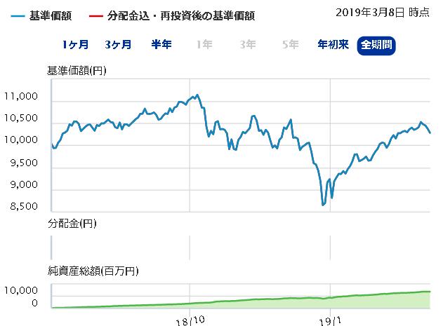f:id:jikkurikotokoto:20190310235236p:plain