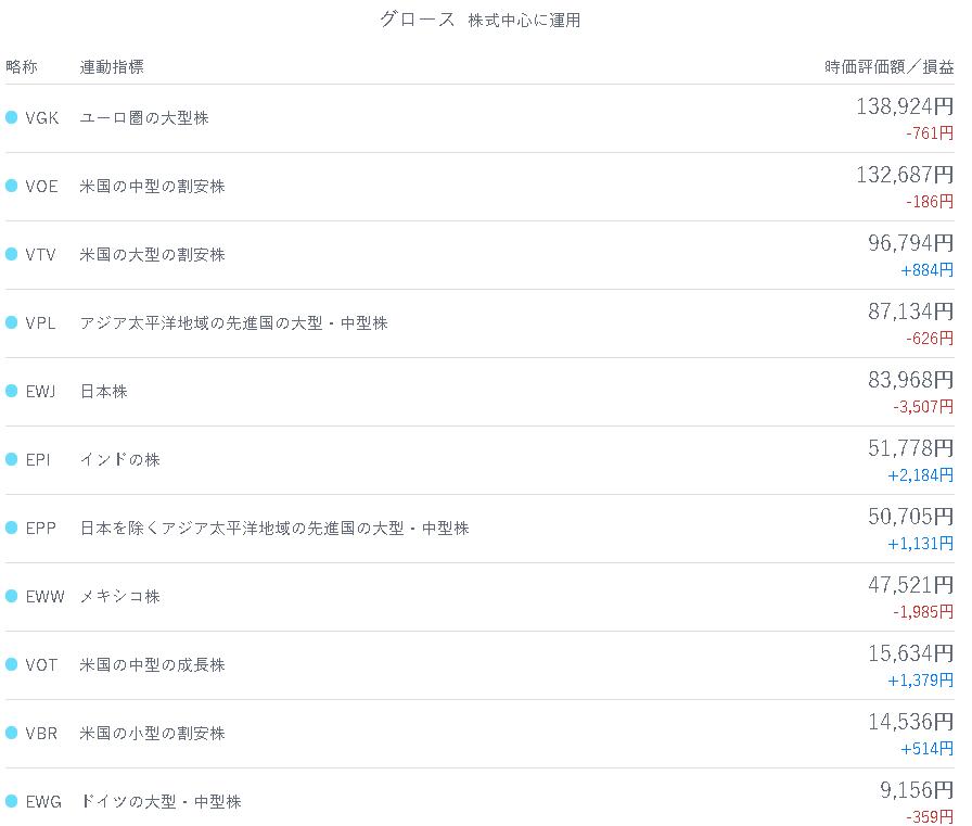 f:id:jikkurikotokoto:20190318225151p:plain