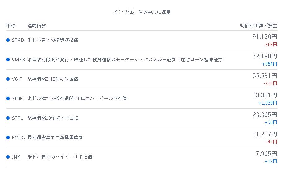 f:id:jikkurikotokoto:20190318225226p:plain