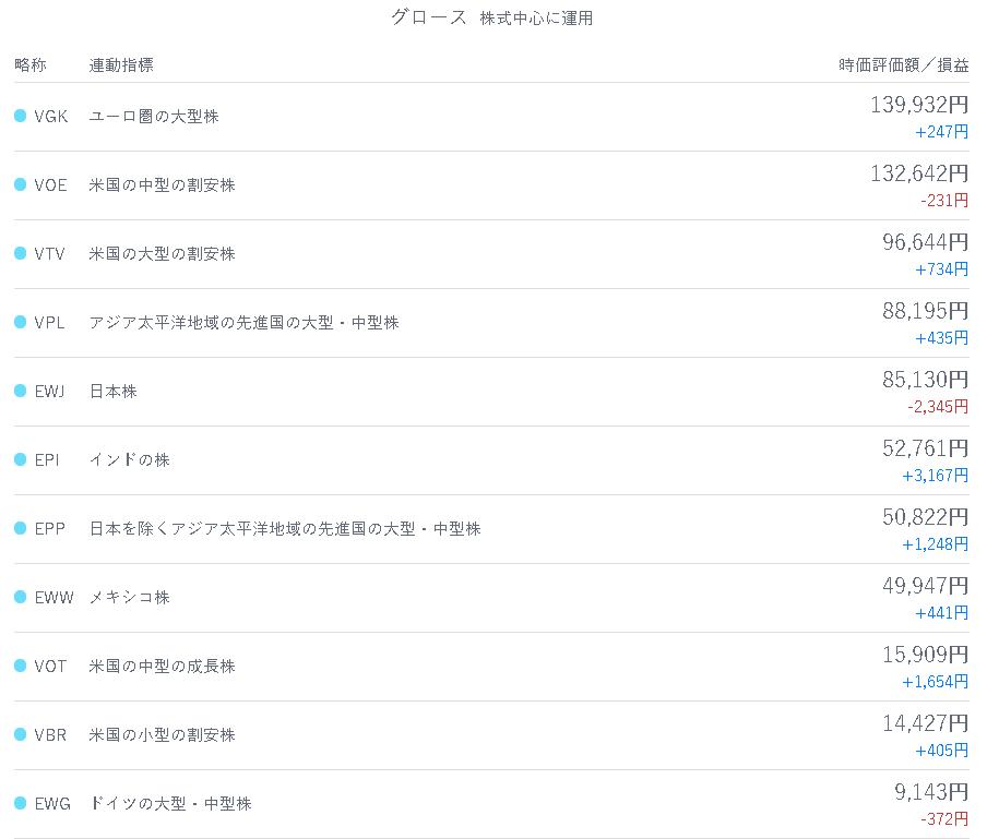 f:id:jikkurikotokoto:20190325005116p:plain