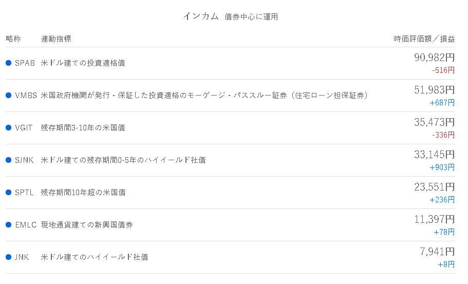 f:id:jikkurikotokoto:20190325005154p:plain