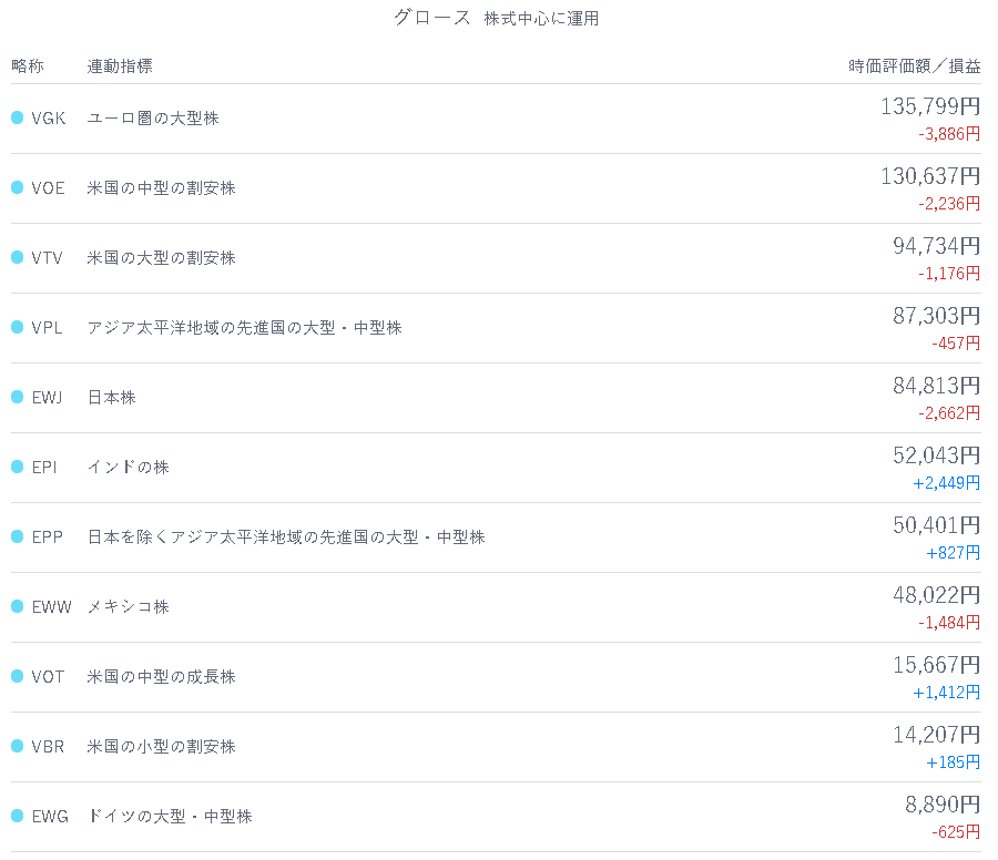f:id:jikkurikotokoto:20190401005229p:plain