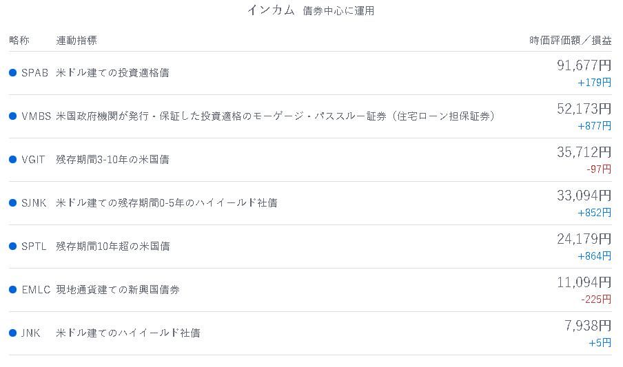 f:id:jikkurikotokoto:20190401005335p:plain