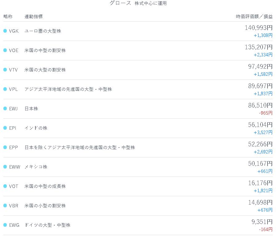 f:id:jikkurikotokoto:20190409003901p:plain