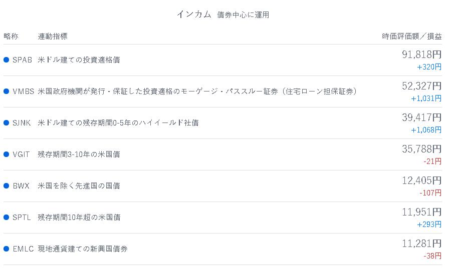 f:id:jikkurikotokoto:20190409003941p:plain