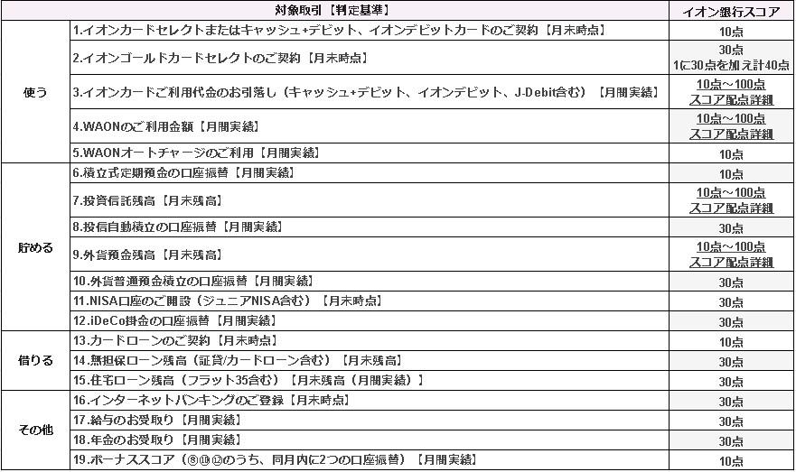 f:id:jikkurikotokoto:20190901225659j:plain