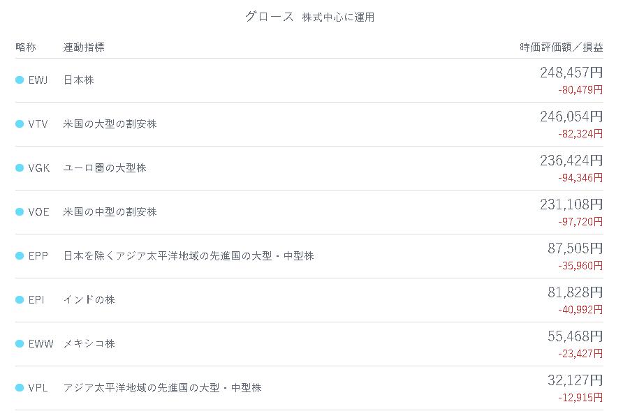 f:id:jikkurikotokoto:20200316011548p:plain