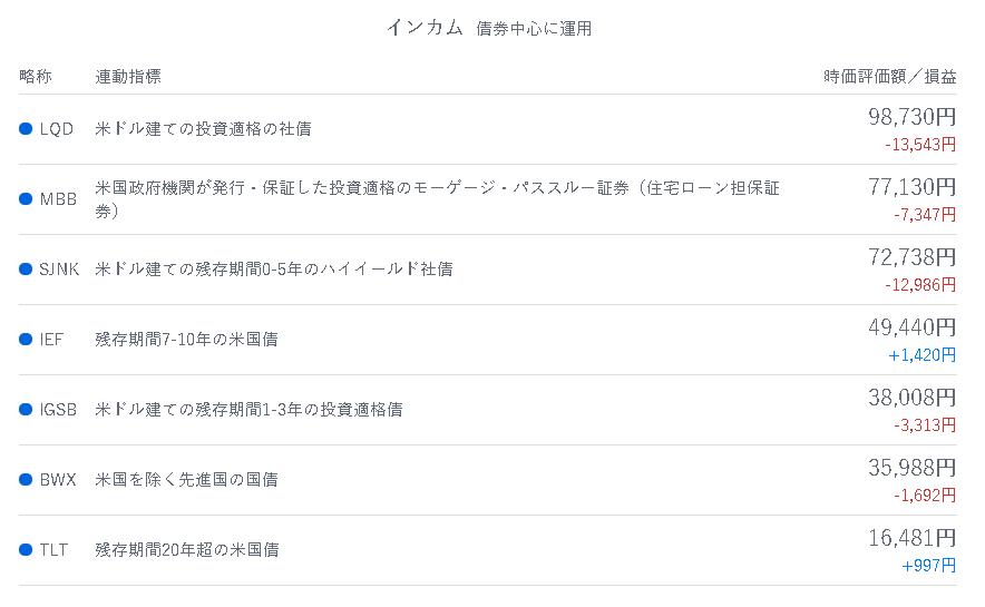f:id:jikkurikotokoto:20200316011607p:plain