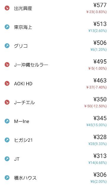 f:id:jiko-koji:20210515230720j:image