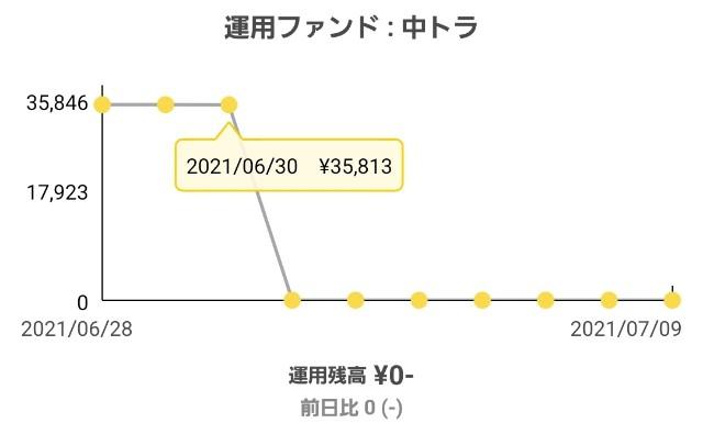 f:id:jiko-koji:20210711151659j:image