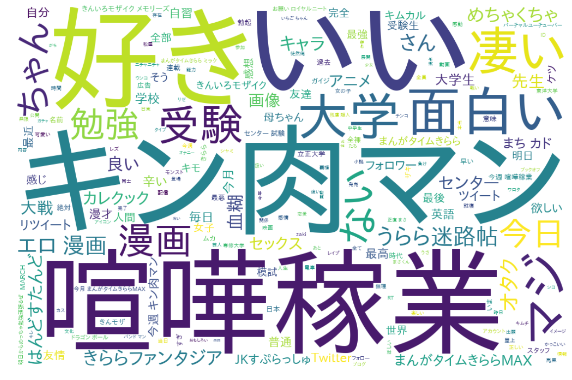 f:id:jikoai_ecstasy:20190820222718p:plain