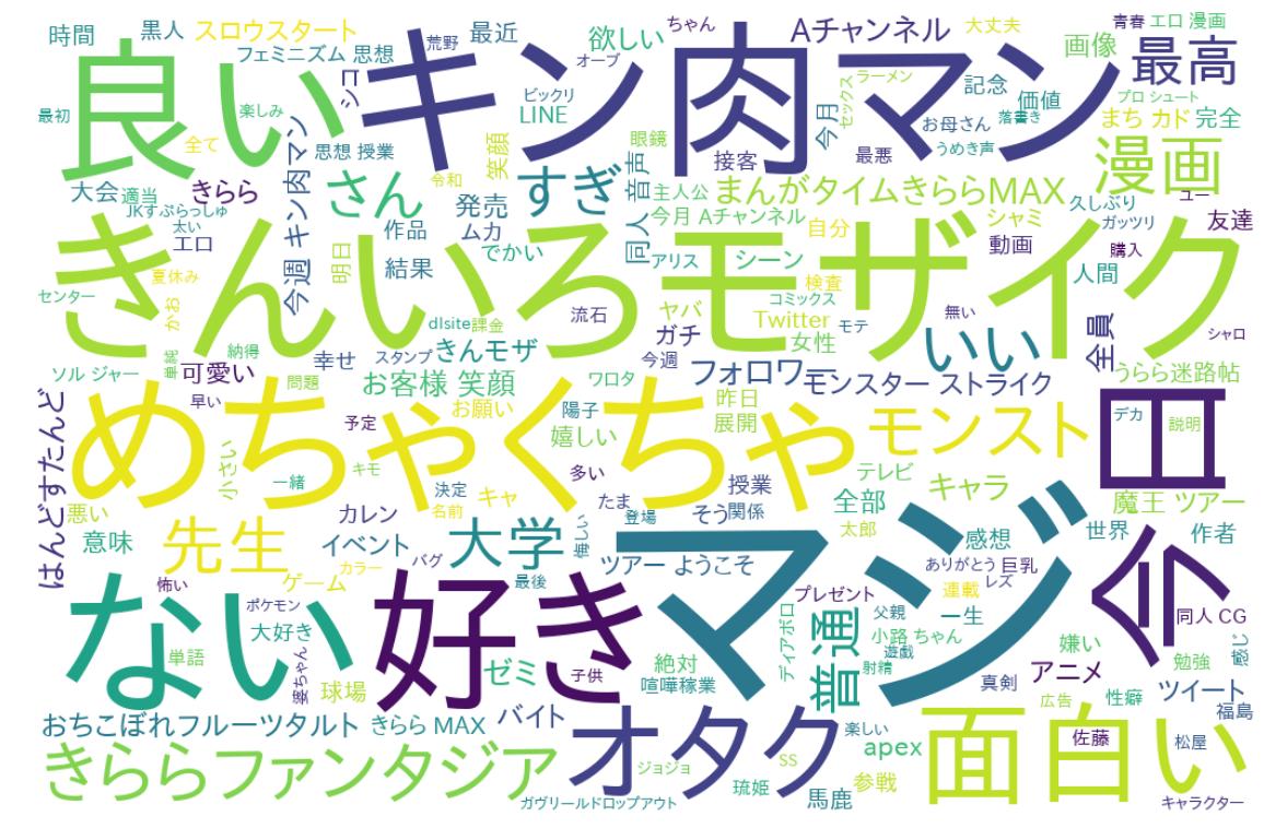 f:id:jikoai_ecstasy:20190820223851p:plain
