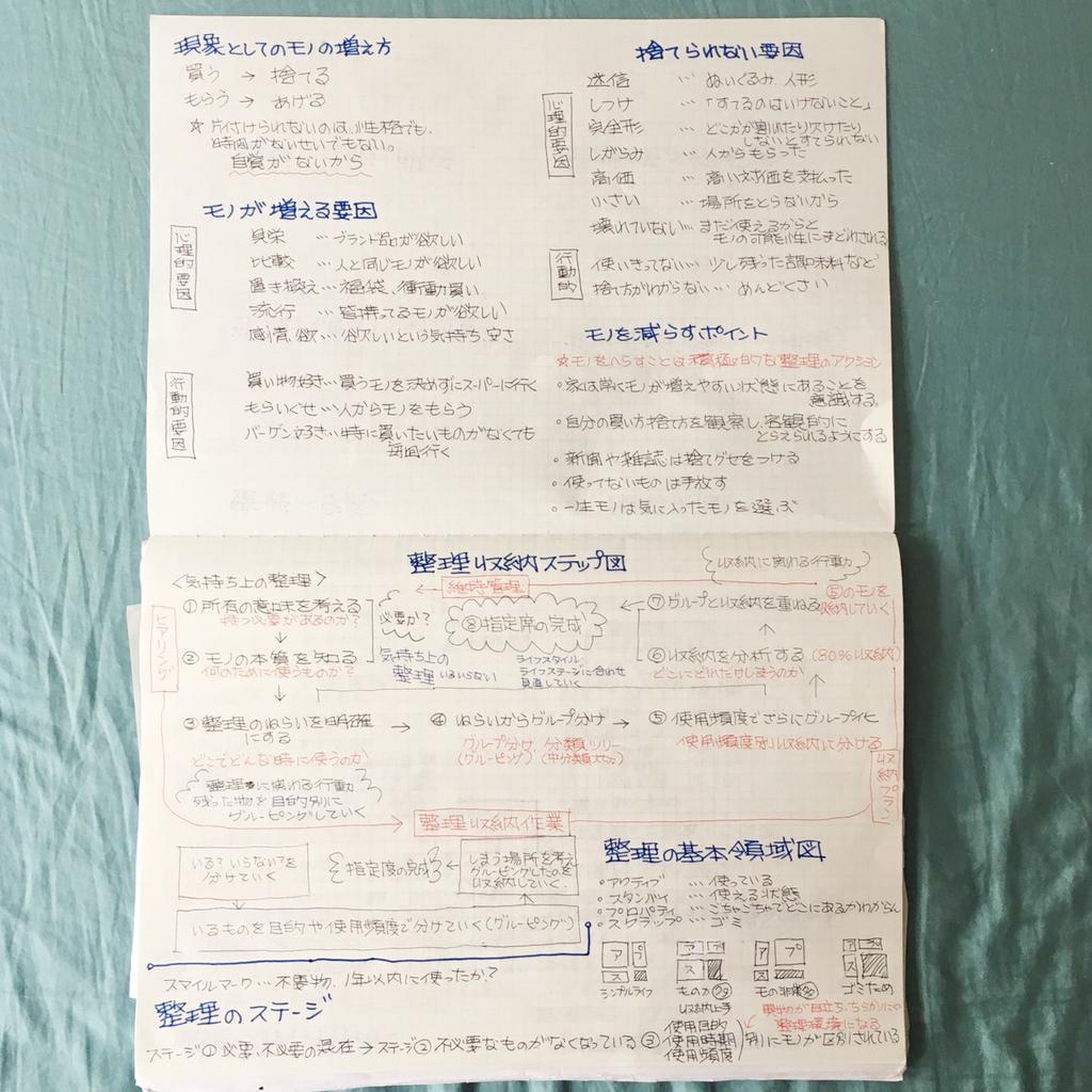 【裏技】整理収納アドバイザー1級を1万円以上安く取得する方法