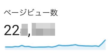 上條晴行.comにて、「ていないブログ」を紹介していただきました