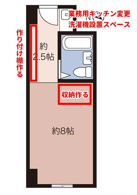 ワンルーム2人暮らし、ミニマリスト夫婦なら20平米のマンションでこう暮らす!