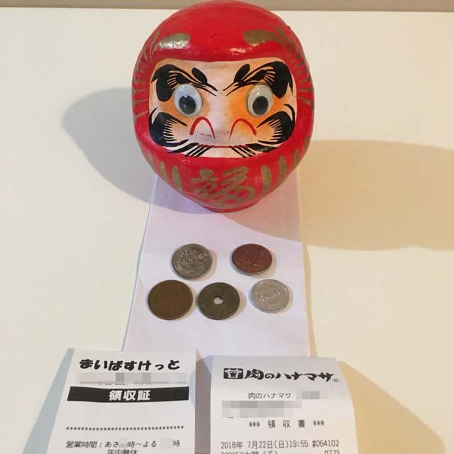 「1週間2000円生活」買い出し一覧
