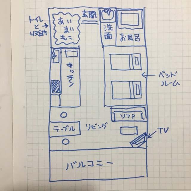 「ポイントバケーション軽井沢」体験宿泊した部屋の間取り図