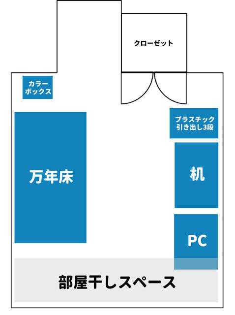 汚部屋のお片づけコンサルその6:生活動線に合わせて模様替え決行