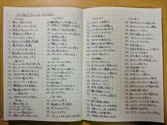 やりたいことリスト100を手帳に持ち歩く!見返すことで目標達成効果