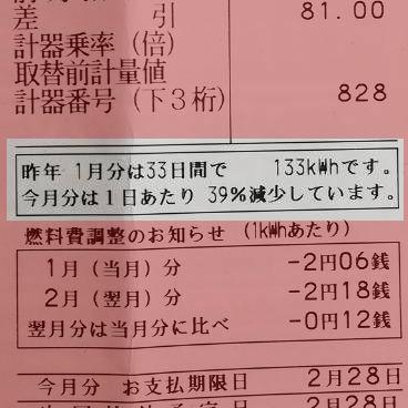電気代が節約できた|真冬なのに2500円!?二人暮らしで去年より40%安い理由考察