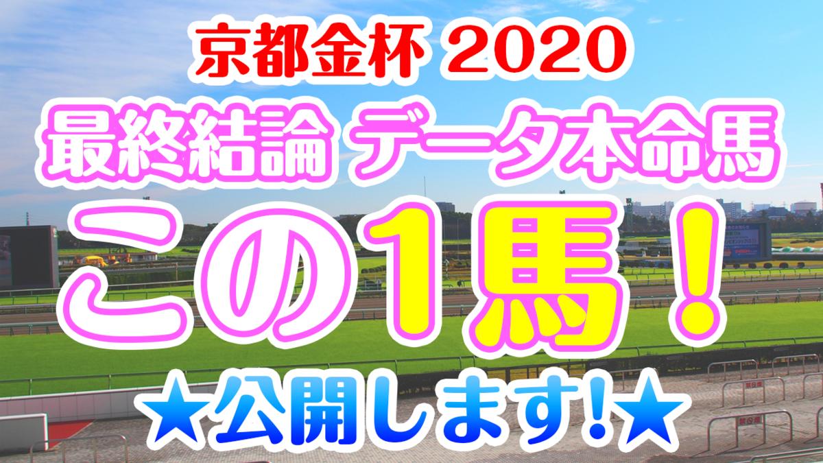 f:id:jikuuma:20200105120106p:plain
