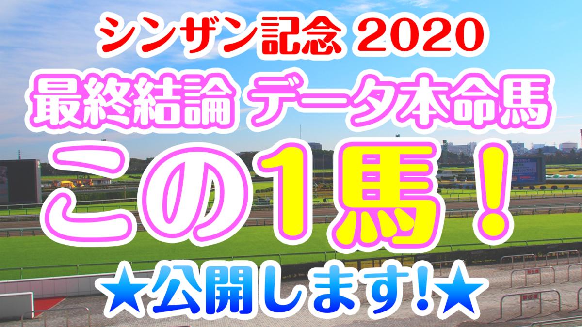 f:id:jikuuma:20200111055323p:plain