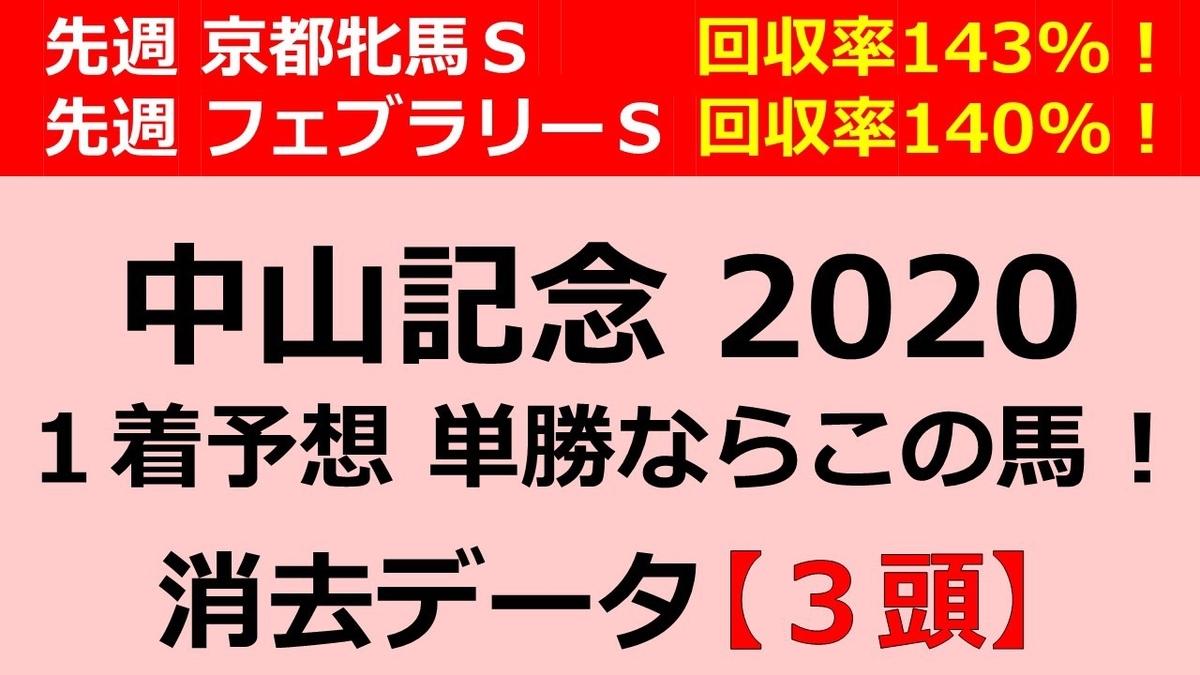 f:id:jikuuma:20200223220602j:plain