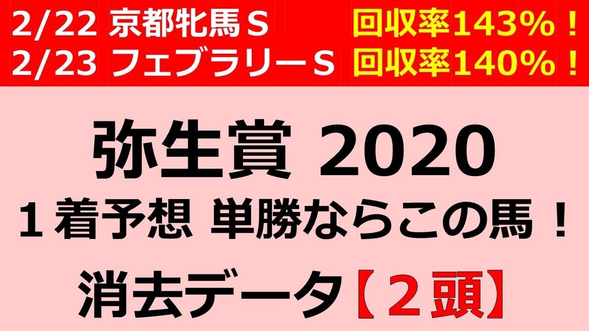 f:id:jikuuma:20200301232036j:plain
