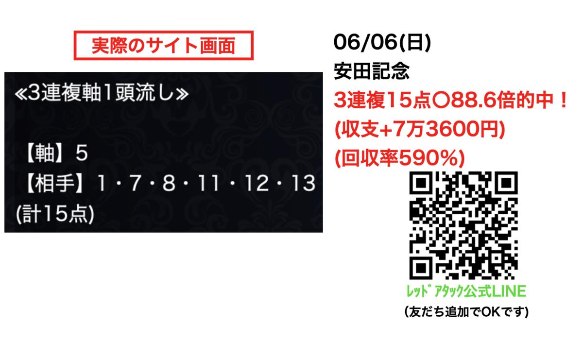 f:id:jikuuma:20210607131549p:plain