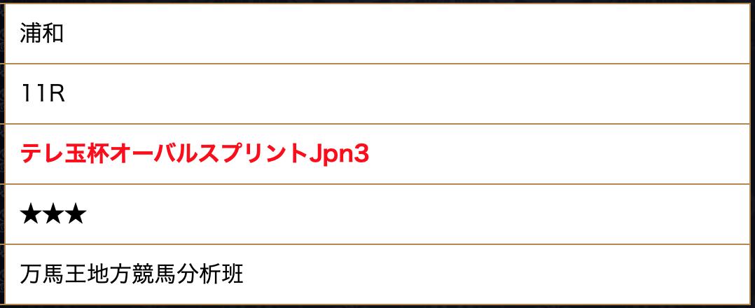 f:id:jikuuma:20210923151202p:plain