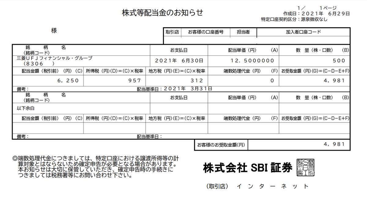 三菱UFJの2021年3月期末配当金