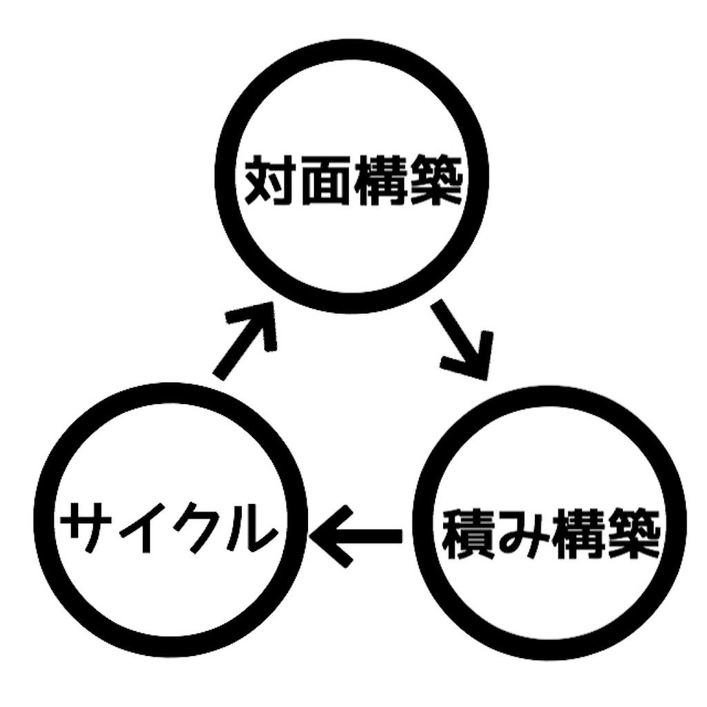f:id:jimu_1009:20171028004423j:image