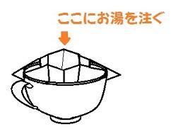 コーヒーカップの絵