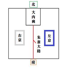 平安京の簡易図。北に大内裏がある。