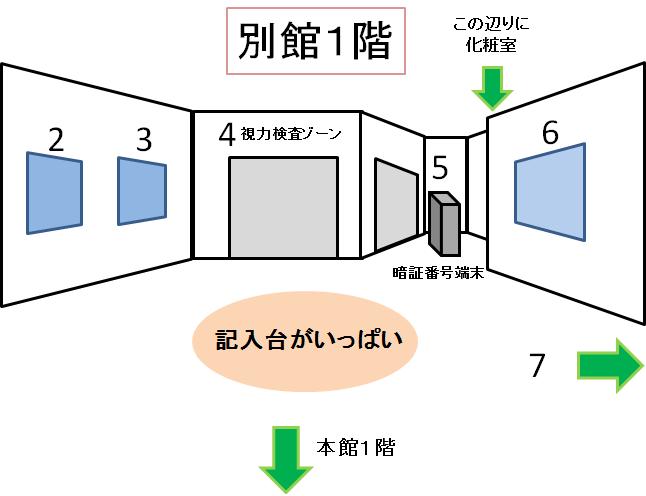 別館1階の様子。左から2、3、4と窓口に番号が振ってある。