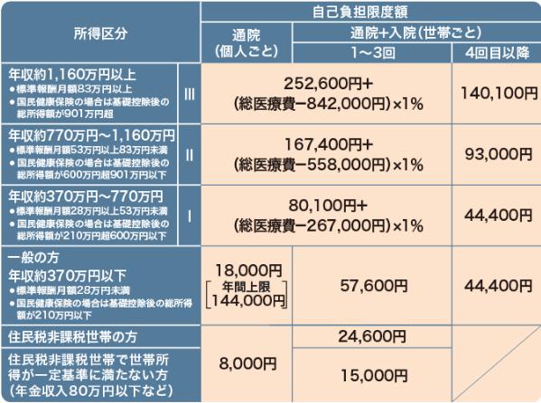 f:id:jin-blog:20200705223155p:plain