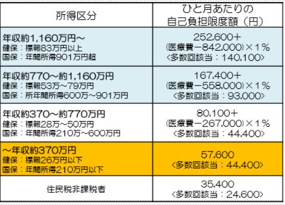 f:id:jin-blog:20200705223335p:plain