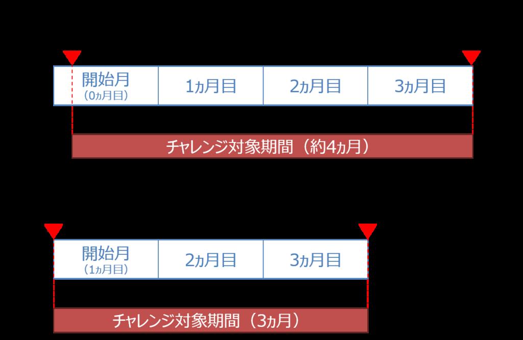 f:id:jin-kirishima:20180212102720p:plain
