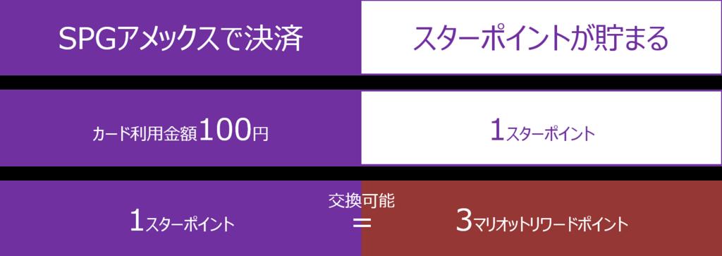 f:id:jin-kirishima:20180222215038p:plain