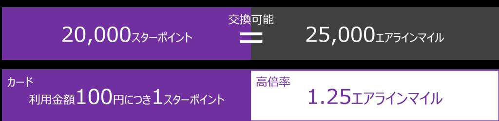 f:id:jin-kirishima:20180223223314p:plain