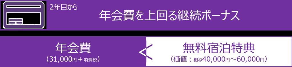 f:id:jin-kirishima:20180224141606p:plain