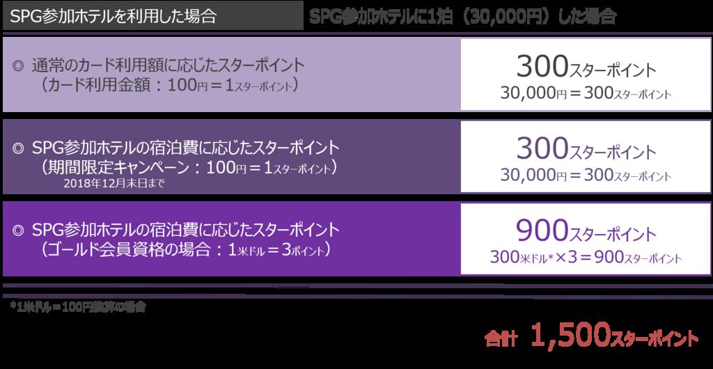 f:id:jin-kirishima:20180225215537p:plain