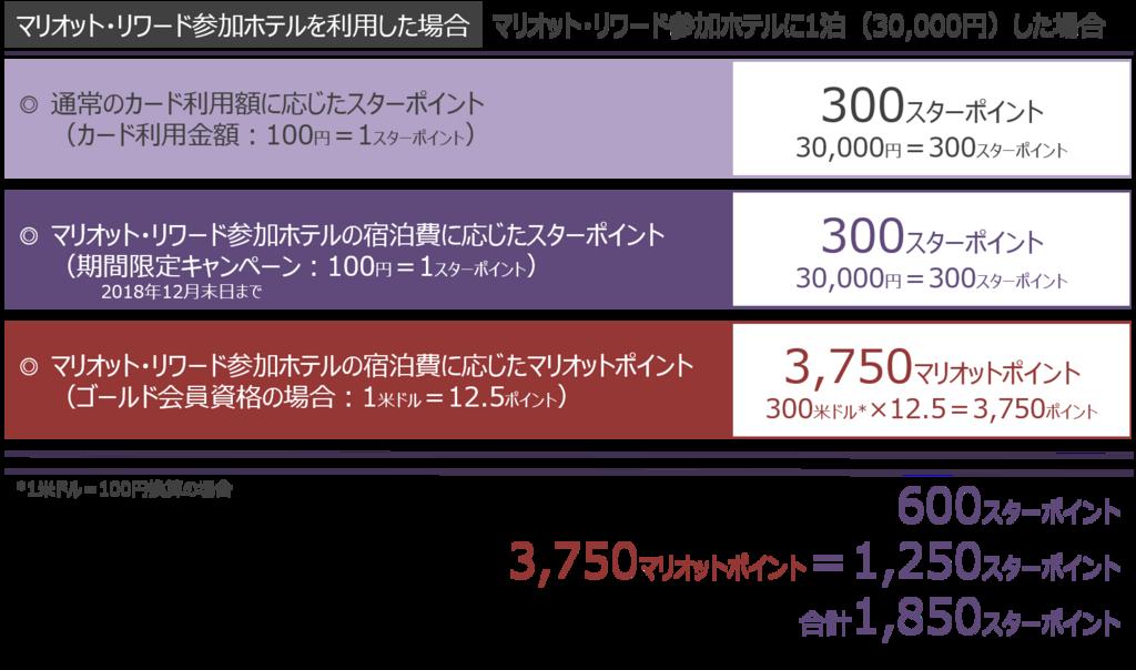 f:id:jin-kirishima:20180225215606p:plain