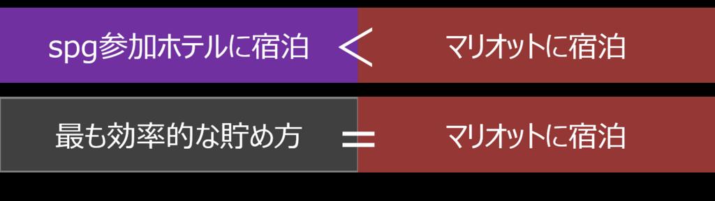 f:id:jin-kirishima:20180225222835p:plain